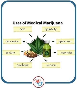 Medical Marijuana Doctor Near Me in Berlin, MD